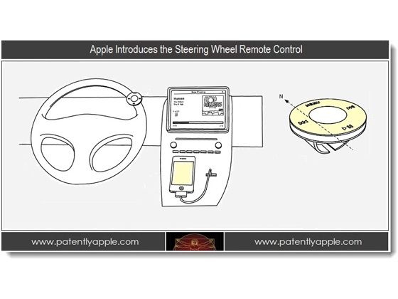Steering Wheel-Mounted Remote
