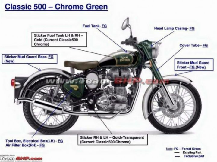 2016 Royal Enfield Motorcycle Colours