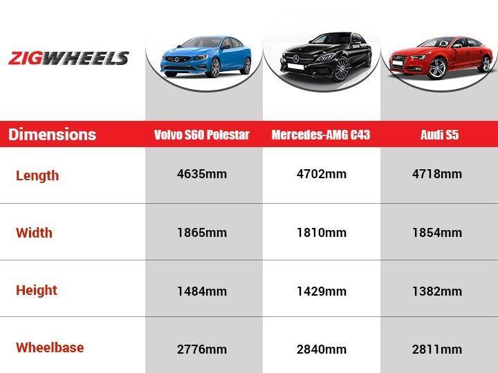 Spec Comparison Volvo S60 Polestar vs Audi S5 vs MercedesAMG C43