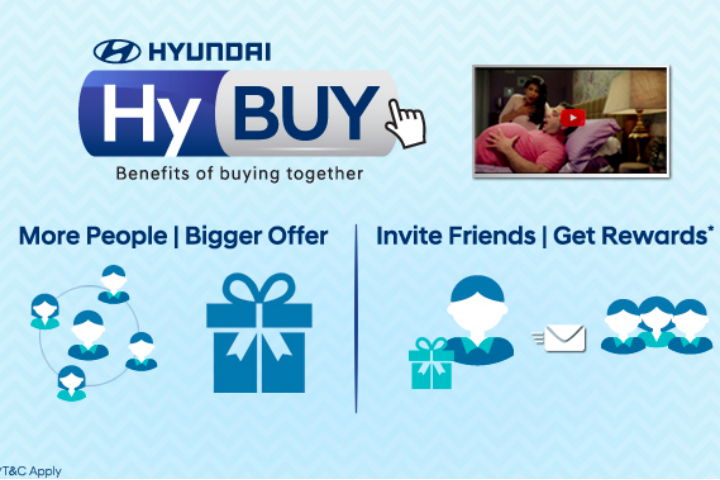 Hyundai's 'HyBuy' Wants To Gamify Car Purchasing