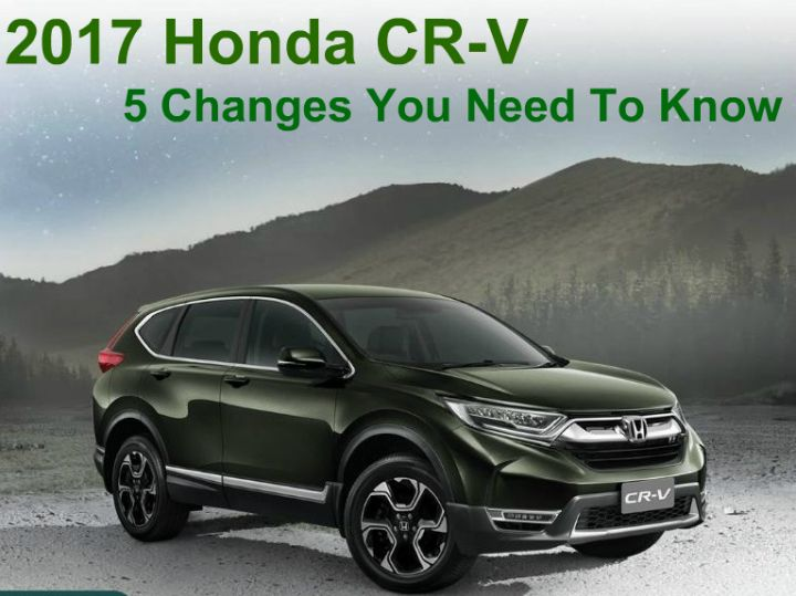 Honda Cr V Used Car Price