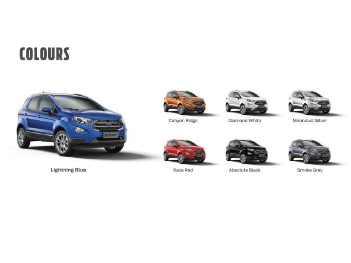 Ford EcoSport Facelift Launched