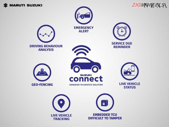 Maruti Suzuki Launches 'Suzuki Connect' Telematics Solution