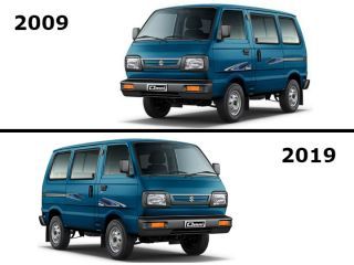 Popular Indian Cars Take The 10YearChallenge