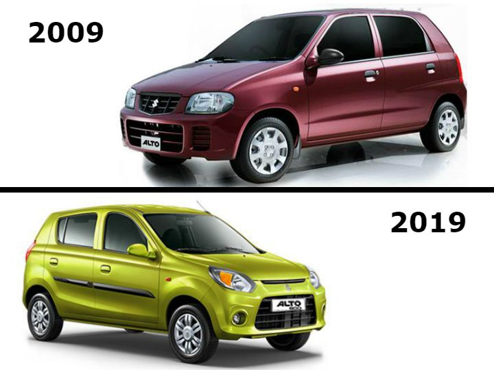 #10YearChallenge Popular Indian Cars