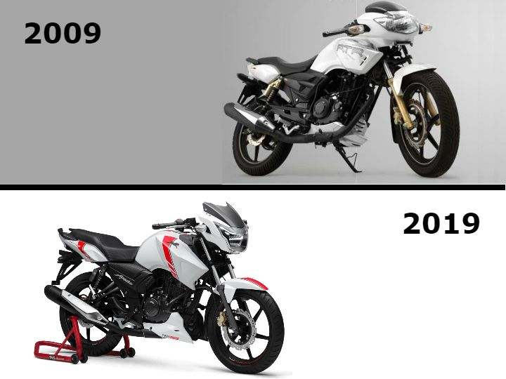 10 Year Challenge: Most Popular Two-wheelers Of India
